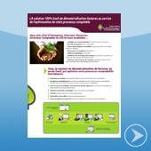 Brochure Yooz Dématérialisation de factures distribué par DWS