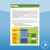 SEPA-Convert, logiciel de mise en conformité des normes SEPA